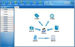 美萍教育(培训班)管理系统互联网版