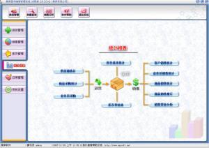美萍图书销售管理系统(书店业务管理软件,图书业务系统,书店管理系统)