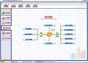 美萍汽车服务行业管理系统(汽车美容系统,汽车维修软件,汽车配件业务软件,进销存管理软件)
